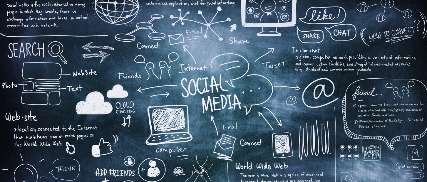 The Importance of Social Media to your Brand